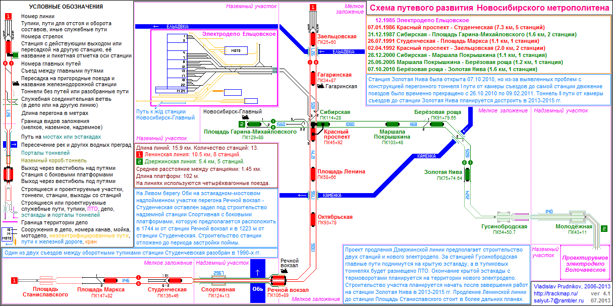 2013 - Схема путевого