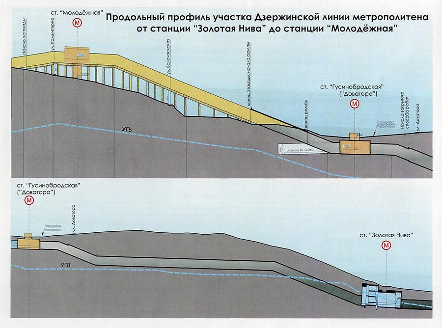 Схема перспективного развития